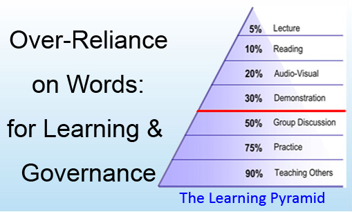 Over-Reliance on Words: as tools of Learning and Governance